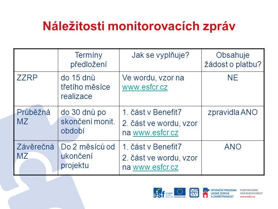 Náležitosti monitorovacích zpráv Termíny předložení Jak se vyplňuje Obsahuje žádost o platbu.