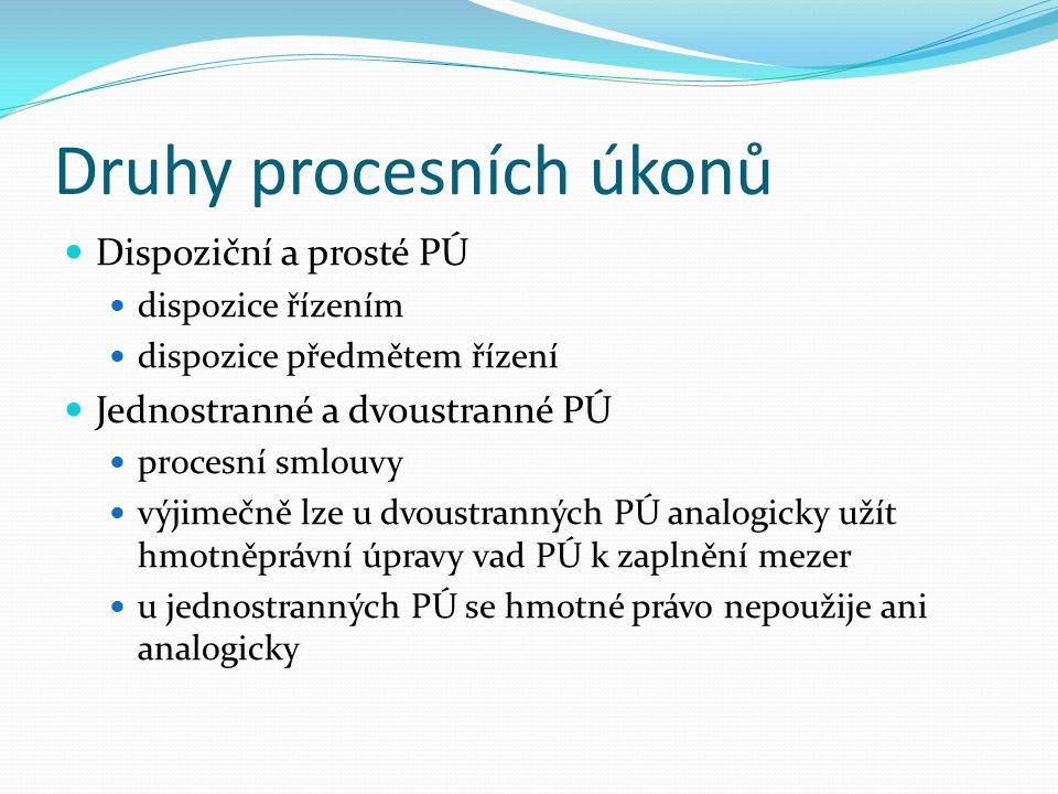Pojem procesních úkonů Procesní úkon projev vůle subjektu řízení jehož předpoklady a následky (účinky) upravuje procesní právo Nutno přísně odlišovat od hmotněprávních úkonů např.
