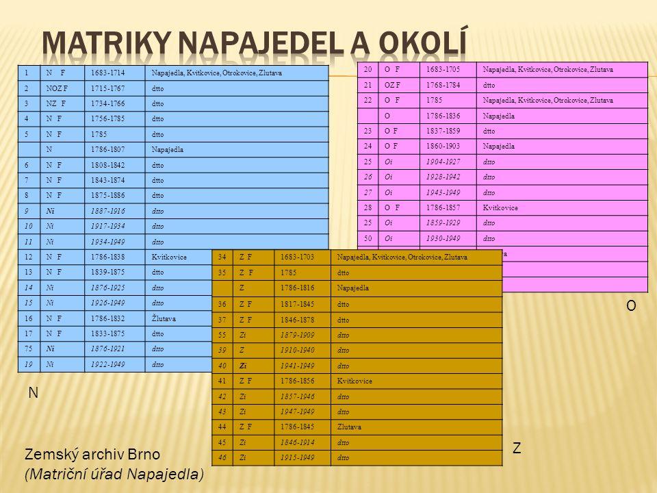 1N F1683-1714Napajedla, Kvitkovice, Otrokovice, Zlutava 2NOZ F1715-1767dtto 3NZ F1734-1766dtto 4N F1756-1785dtto 5N F1785dtto N1786-1807Napajedla 6N F1808-1842dtto 7N F1843-1874dtto 8N F1875-1886dtto 9Ni1887-1916dtto 10Ni1917-1934dtto 11Ni1934-1949dtto 12N F1786-1838Kvítkovice 13N F1839-1875dtto 14Ni1876-1925dtto 15Ni1926-1949dtto 16N F1786-1832Žlutava 17N F1833-1875dtto 75Ni1876-1921dtto 19Ni1922-1949dtto 20O F1683-1705Napajedla, Kvitkovice, Otrokovice, Zlutava 21OZ F1768-1784dtto 22O F1785Napajedla, Kvitkovice, Otrokovice, Zlutava O1786-1836Napajedla 23O F1837-1859dtto 24O F1860-1903Napajedla 25Oi1904-1927dtto 26Oi1928-1942dtto 27Oi1943-1949dtto 28O F1786-1857Kvitkovice 25Oi1859-1929dtto 50Oi1930-1949dtto 31O F1786-1865Zlutava 32Oi1866-1928dtto 33Oi1929-1949dtto 34Z F1683-1703Napajedla, Kvitkovice, Otrokovice, Zlutava 35Z F1785dtto Z1786-1816Napajedla 36Z F1817-1845dtto 37Z F1846-1878dtto 55Zi1879-1909dtto 39Z1910-1940dtto 40Zi1941-1949dtto 41Z F1786-1856Kvitkovice 42Zi1857-1946dtto 43Zi1947-1949dtto 44Z F1786-1845Zlutava 45Zi1846-1914dtto 46Zi1915-1949dtto N O Z Zemský archiv Brno (Matriční úřad Napajedla)