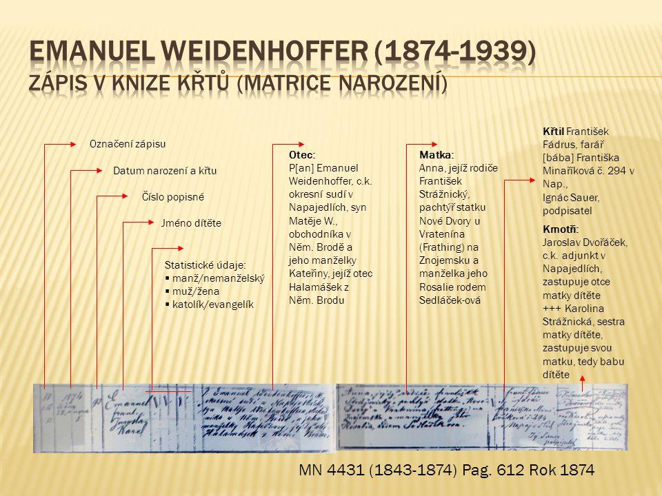 MN 4431 (1843-1874) Pag.