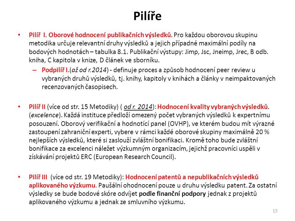 Pilíře Pilíř I. Oborové hodnocení publikačních výsledků.