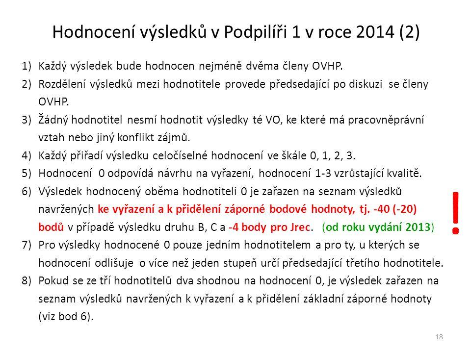 Hodnocení výsledků v Podpilíři 1 v roce 2014 (2) 1)Každý výsledek bude hodnocen nejméně dvěma členy OVHP.