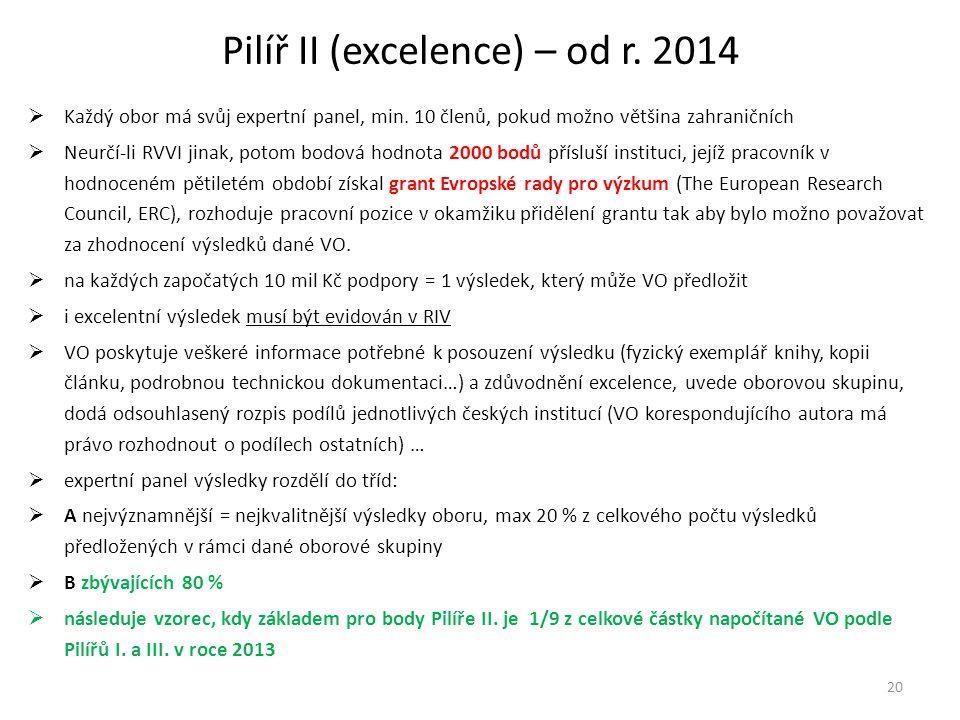 Pilíř II (excelence) – od r. 2014  Každý obor má svůj expertní panel, min.