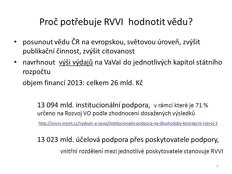 Proč potřebuje RVVI hodnotit vědu.