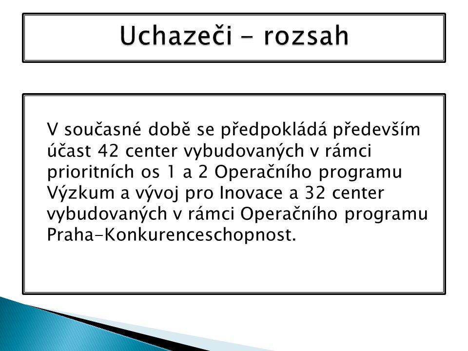 V současné době se předpokládá především účast 42 center vybudovaných v rámci prioritních os 1 a 2 Operačního programu Výzkum a vývoj pro Inovace a 32
