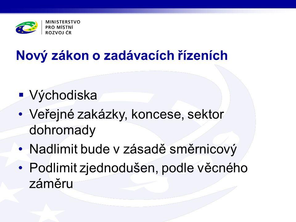 Nový zákon o zadávacích řízeních  Východiska Veřejné zakázky, koncese, sektor dohromady Nadlimit bude v zásadě směrnicový Podlimit zjednodušen, podle věcného záměru