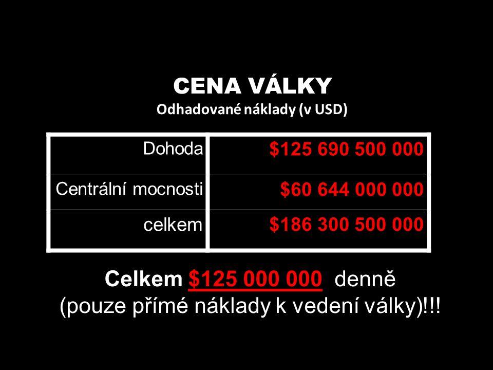 CENA VÁLKY Odhadované náklady (v USD) Dohoda $125 690 500 000 Centrální mocnosti $60 644 000 000 celkem$186 300 500 000 Celkem $125 000 000 denně (pouze přímé náklady k vedení války)!!!