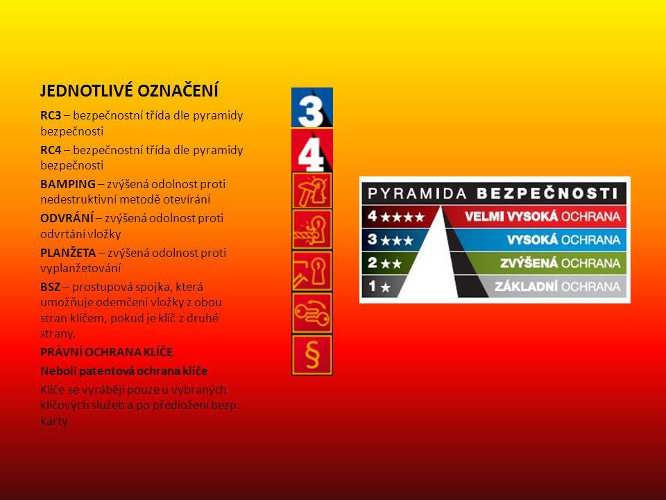 JEDNOTLIVÉ OZNAČENÍ RC3 – bezpečnostní třída dle pyramidy bezpečnosti RC4 – bezpečnostní třída dle pyramidy bezpečnosti BAMPING – zvýšená odolnost pro