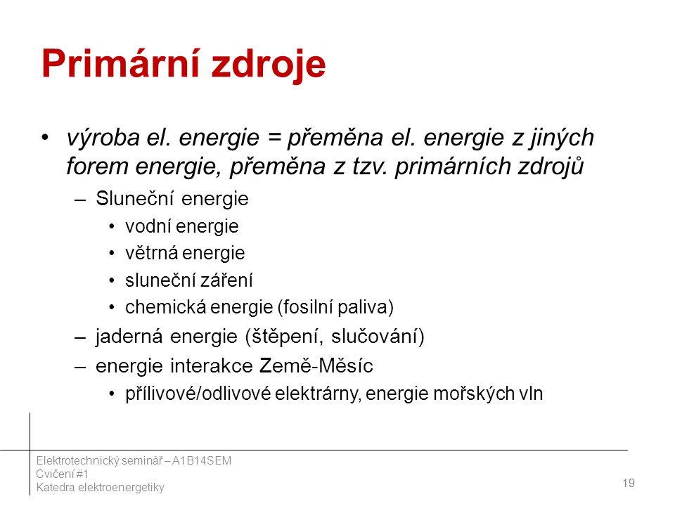 Primární zdroje výroba el. energie = přeměna el. energie z jiných forem energie, přeměna z tzv. primárních zdrojů –Sluneční energie vodní energie větr