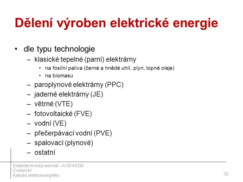 Dělení výroben elektrické energie dle typu technologie –klasické tepelné (parní) elektrárny na fosilní paliva (černé a hnědé uhlí, plyn, topné oleje) na biomasu –paroplynové elektrárny (PPC) –jaderné elektrárny (JE) –větrné (VTE) –fotovoltaické (FVE) –vodní (VE) –přečerpávací vodní (PVE) –spalovací (plynové) –ostatní 22 Elektrotechnický seminář – A1B14SEM Cvičení #1 Katedra elektroenergetiky