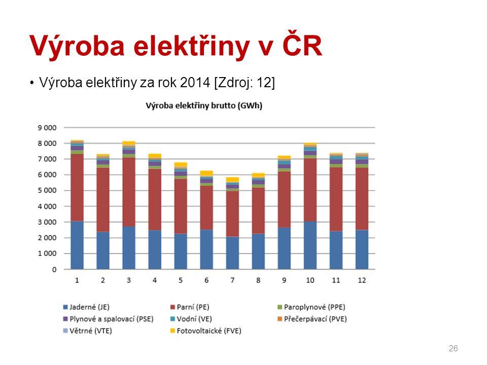 Výroba elektřiny v ČR Výroba elektřiny za rok 2014 [Zdroj: 12] 26