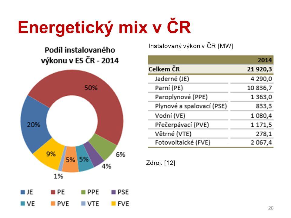 Energetický mix v ČR Zdroj: [12] Instalovaný výkon v ČR [MW] 28