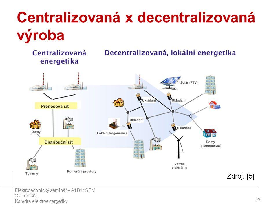 Centralizovaná x decentralizovaná výroba 29 Elektrotechnický seminář – A1B14SEM Cvičení #2 Katedra elektroenergetiky Zdroj: [5]