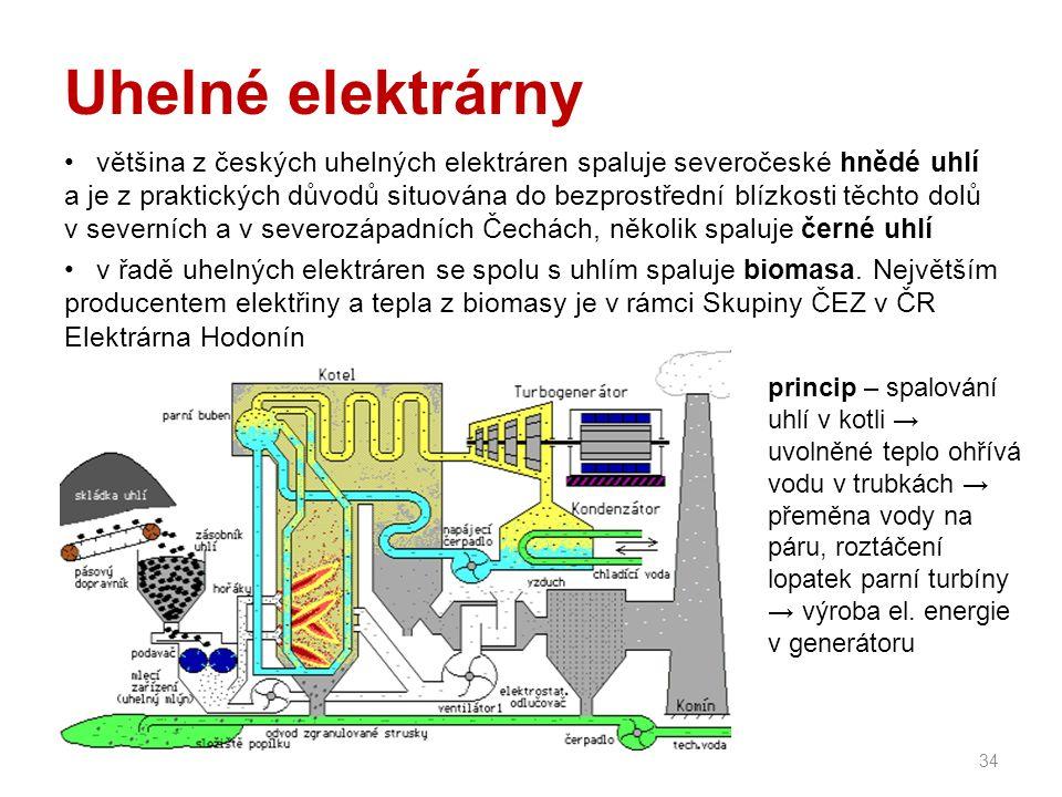 Uhelné elektrárny většina z českých uhelných elektráren spaluje severočeské hnědé uhlí a je z praktických důvodů situována do bezprostřední blízkosti těchto dolů v severních a v severozápadních Čechách, několik spaluje černé uhlí v řadě uhelných elektráren se spolu s uhlím spaluje biomasa.