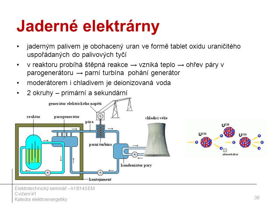 Jaderné elektrárny jaderným palivem je obohacený uran ve formě tablet oxidu uraničitého uspořádaných do palivových tyčí v reaktoru probíhá štěpná reakce → vzniká teplo → ohřev páry v parogenerátoru → parní turbína pohání generátor moderátorem i chladivem je deionizovaná voda 2 okruhy – primární a sekundární 36 Elektrotechnický seminář – A1B14SEM Cvičení #1 Katedra elektroenergetiky