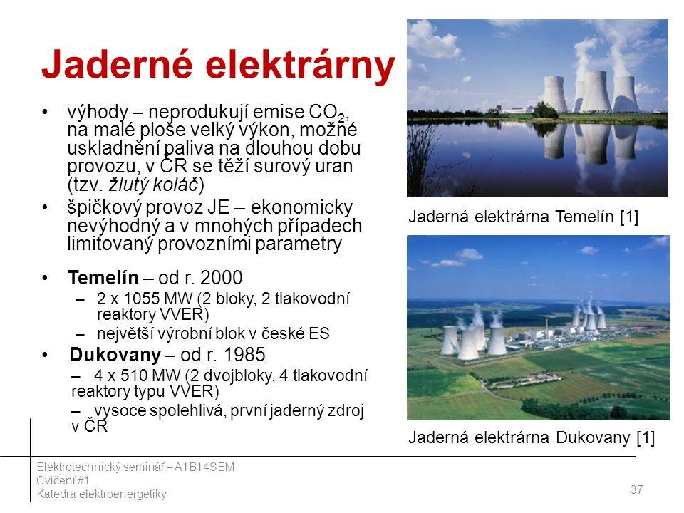Jaderné elektrárny výhody – neprodukují emise CO 2, na malé ploše velký výkon, možné uskladnění paliva na dlouhou dobu provozu, v ČR se těží surový uran (tzv.