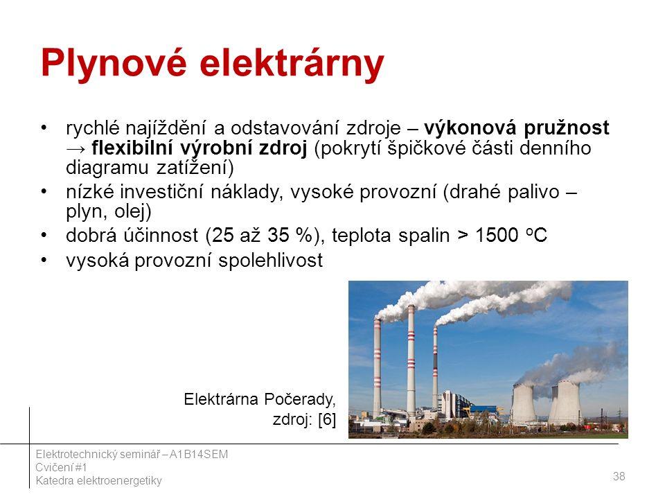 Plynové elektrárny rychlé najíždění a odstavování zdroje – výkonová pružnost → flexibilní výrobní zdroj (pokrytí špičkové části denního diagramu zatížení) nízké investiční náklady, vysoké provozní (drahé palivo – plyn, olej) dobrá účinnost (25 až 35 %), teplota spalin > 1500 o C vysoká provozní spolehlivost 38 Elektrotechnický seminář – A1B14SEM Cvičení #1 Katedra elektroenergetiky Elektrárna Počerady, zdroj: [6]