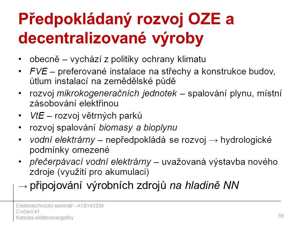 Předpokládaný rozvoj OZE a decentralizované výroby obecně – vychází z politiky ochrany klimatu FVE – preferované instalace na střechy a konstrukce bud