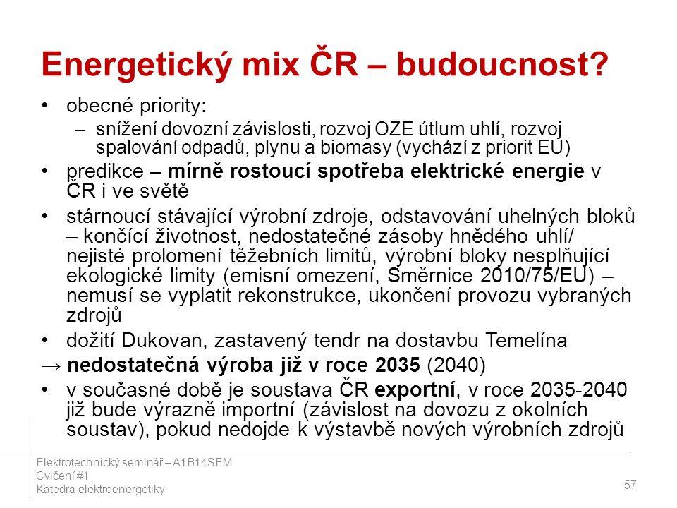 Energetický mix ČR – budoucnost.