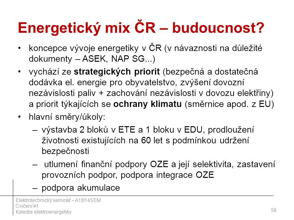 Energetický mix ČR – budoucnost? koncepce vývoje energetiky v ČR (v návaznosti na důležité dokumenty – ASEK, NAP SG...) vychází ze strategických prior