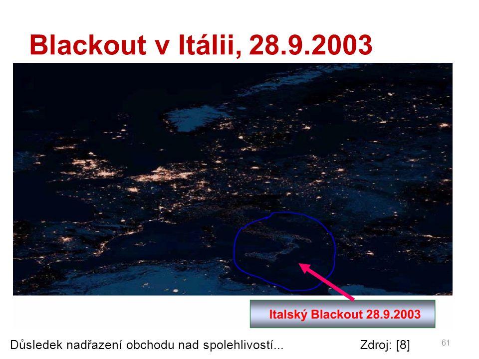 Blackout v Itálii, 28.9.2003 61 Důsledek nadřazení obchodu nad spolehlivostí... Zdroj: [8]