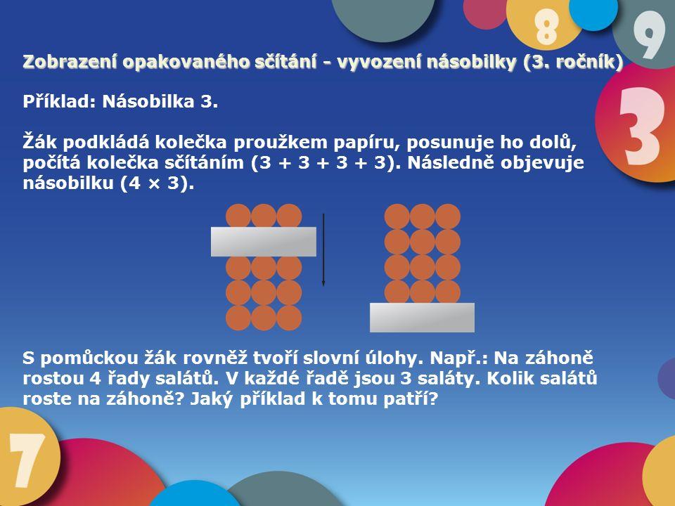 Zobrazení opakovaného sčítání - vyvození násobilky (3. ročník) Příklad: Násobilka 3. Žák podkládá kolečka proužkem papíru, posunuje ho dolů, počítá ko