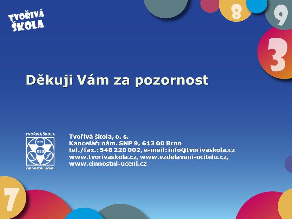 Tvořivá škola, o. s. Kancelář: nám. SNP 9, 613 00 Brno tel./fax.: 548 220 002, e-mail: info@tvorivaskola.cz www.tvorivaskola.cz, www.vzdelavani-ucitel