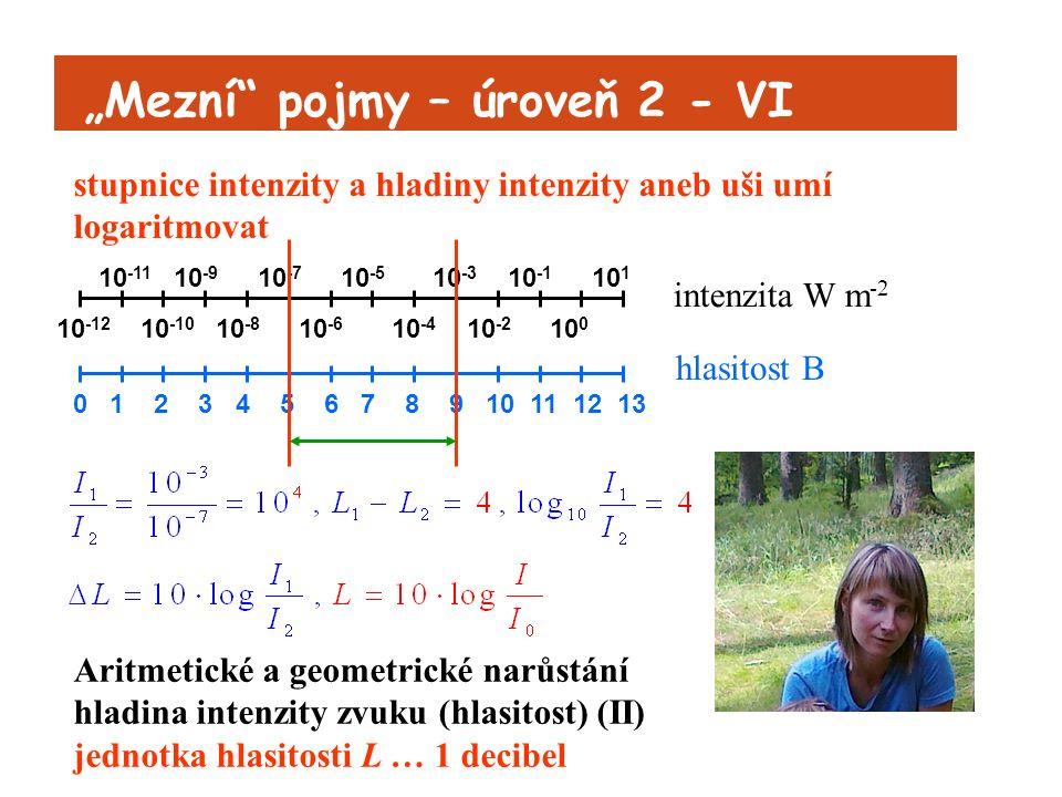 stupnice intenzity a hladiny intenzity aneb uši umí logaritmovat 10 -12 10 -10 10 -8 10 -6 10 -4 10 -2 10 0 0 1 2 3 4 5 6 7 8 9 10 11 12 13 intenzita