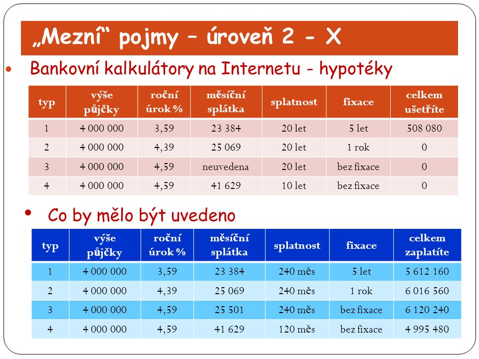 """""""Mezní"""" pojmy – úroveň 2 - X Bankovní kalkulátory na Internetu - hypotéky typ výše p ů j č ky ro č ní úrok % m ě sí č ní splátka splatnostfixace celke"""