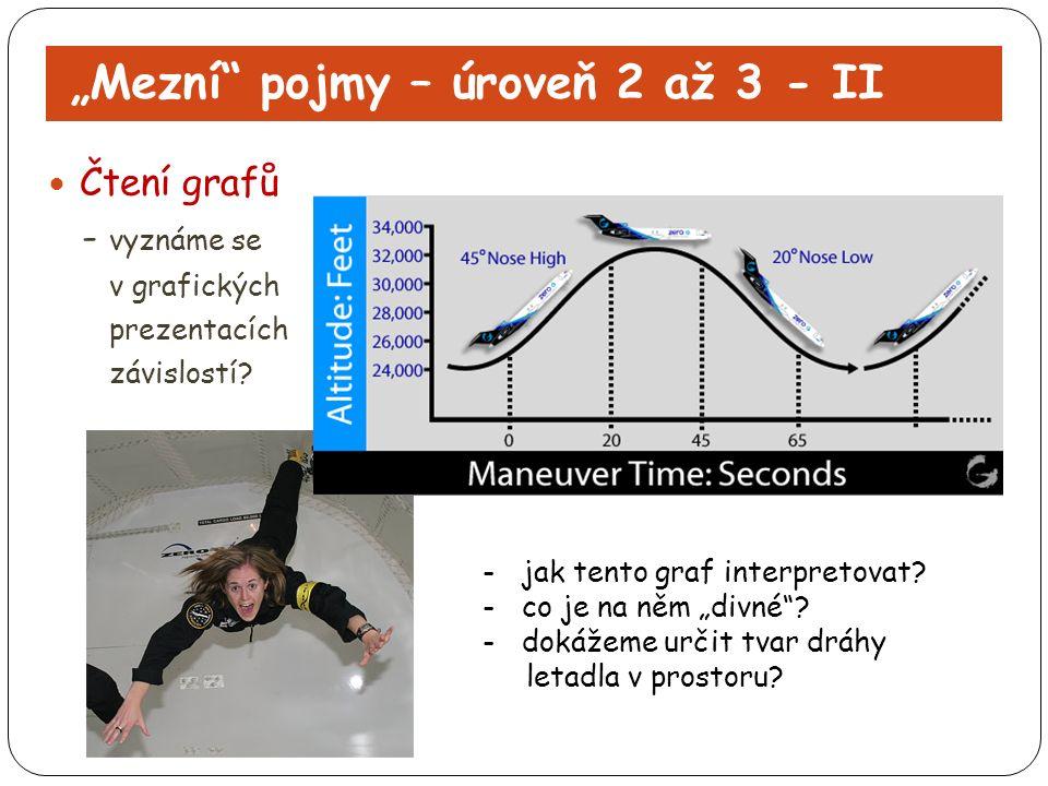 """""""Mezní"""" pojmy – úroveň 2 až 3 - II Čtení grafů - vyznáme se v grafických prezentacích závislostí? -jak tento graf interpretovat? -co je na něm """"divné"""""""