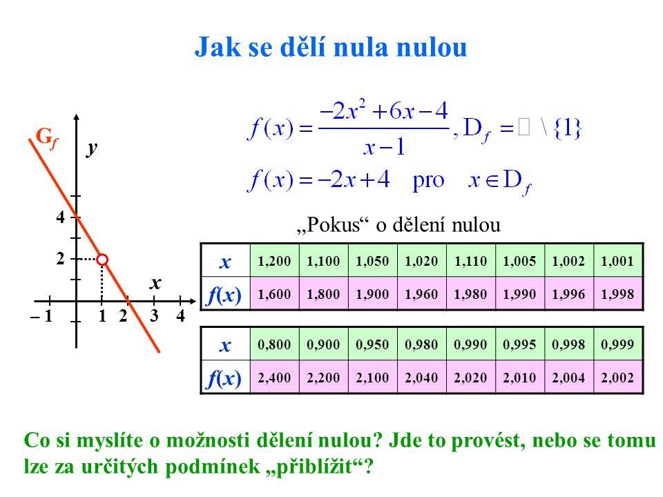 Jak se dělí nula nulou x y 1234– 1 2 4 x 1,2001,1001,0501,0201,1101,0051,0021,001 f(x)f(x) 1,6001,8001,9001,9601,9801,9901,9961,998 x 0,8000,9000,9500
