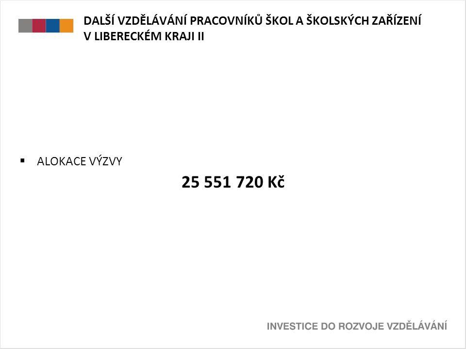 DALŠÍ VZDĚLÁVÁNÍ PRACOVNÍKŮ ŠKOL A ŠKOLSKÝCH ZAŘÍZENÍ V LIBERECKÉM KRAJI II  ALOKACE VÝZVY 25 551 720 Kč