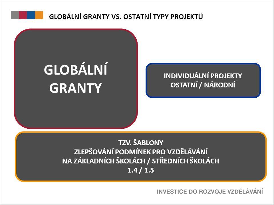GLOBÁLNÍ GRANTY VS. OSTATNÍ TYPY PROJEKTŮ TZV.