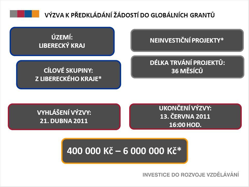 MONITOROVACÍ INDIKÁTORY Zvyšování kvality ve vzdělávání v Libereckém kraji II.