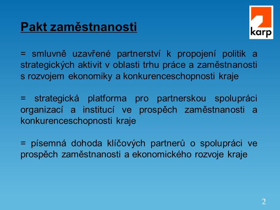 13 Pakt zaměstnanosti Karlovarského kraje Přípravný výbor (budoucí Výkonná rada):  Karlovarský kraj  KARP, p.o.