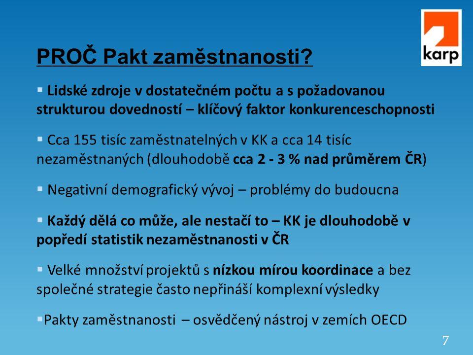 PROČ Pakt zaměstnanosti.