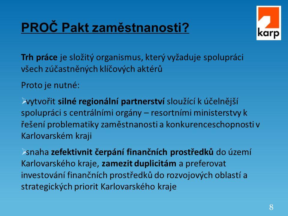 Pakty zaměstnanosti v zahraničí  9