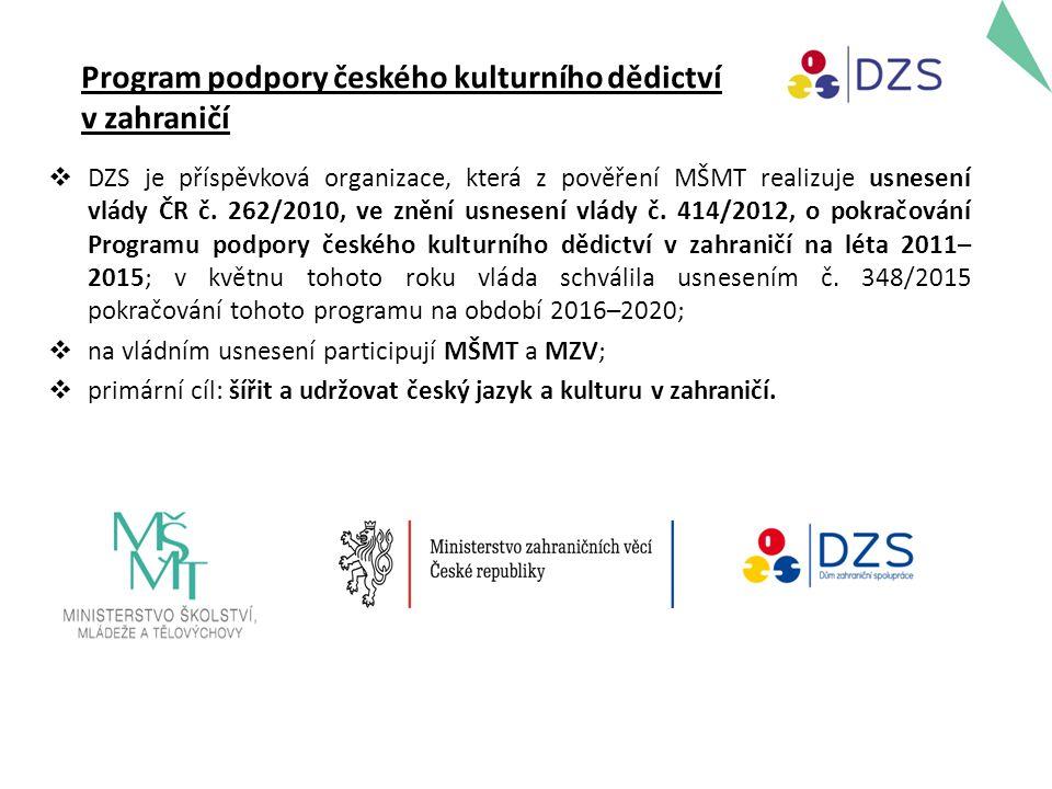 Program podpory českého kulturního dědictví v zahraničí  DZS je příspěvková organizace, která z pověření MŠMT realizuje usnesení vlády ČR č.