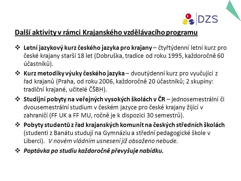Další aktivity v rámci Krajanského vzdělávacího programu  Letní jazykový kurz českého jazyka pro krajany – čtyřtýdenní letní kurz pro české krajany starší 18 let (Dobruška, tradice od roku 1995, každoročně 60 účastníků).