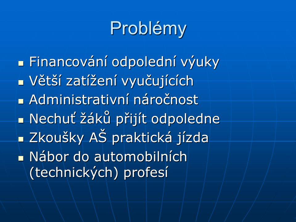Problémy Financování odpolední výuky Financování odpolední výuky Větší zatížení vyučujících Větší zatížení vyučujících Administrativní náročnost Admin