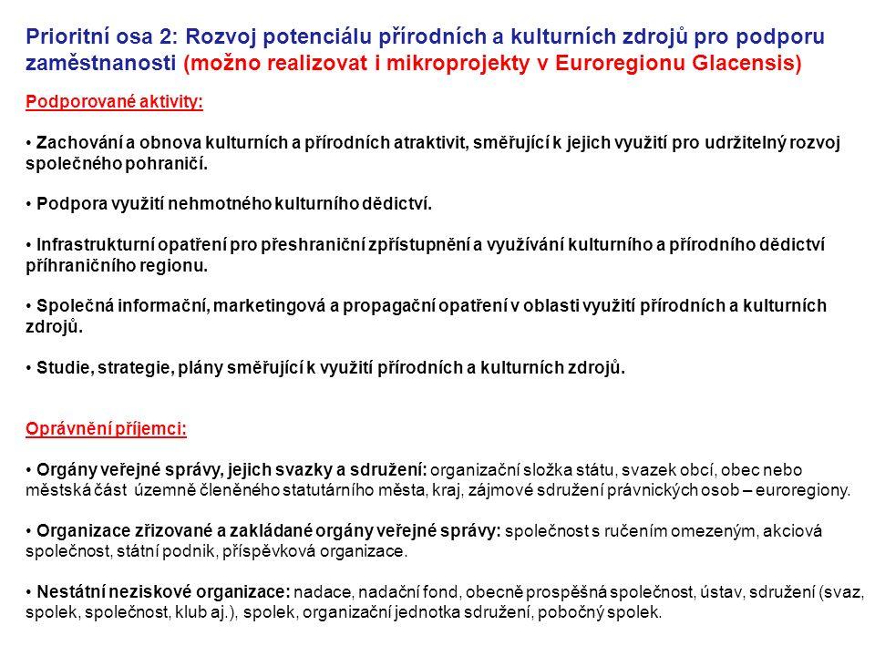 Prioritní osa 2: Rozvoj potenciálu přírodních a kulturních zdrojů pro podporu zaměstnanosti (možno realizovat i mikroprojekty v Euroregionu Glacensis)