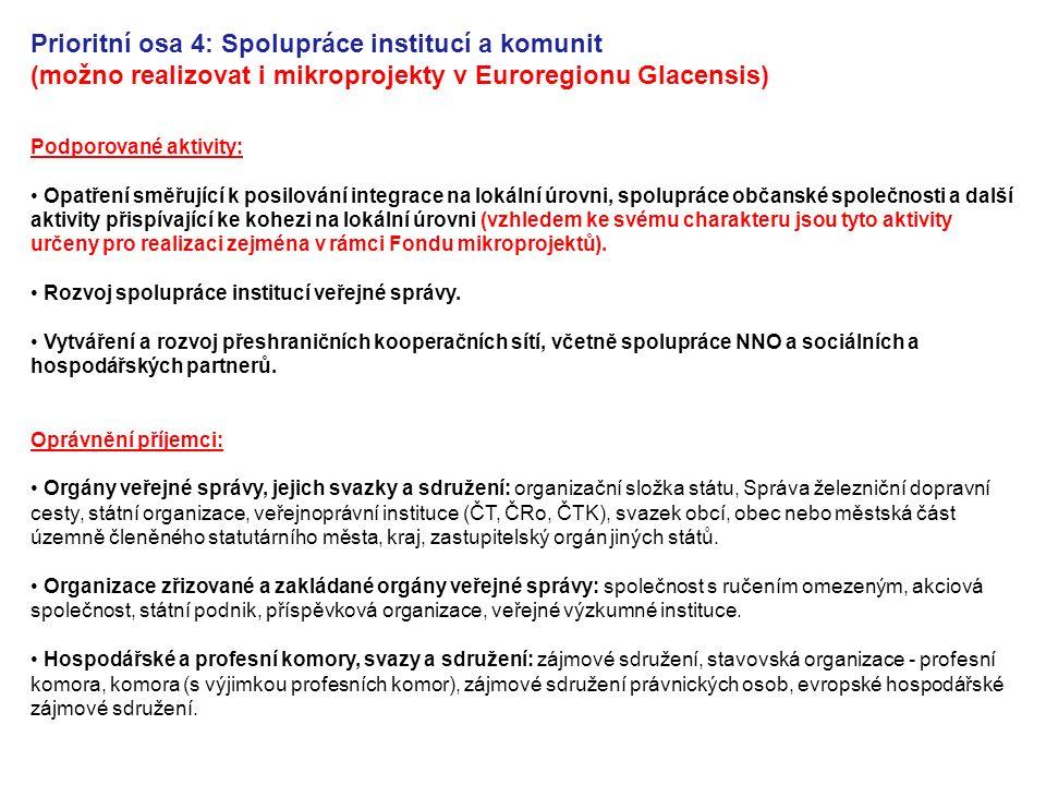 Prioritní osa 4: Spolupráce institucí a komunit (možno realizovat i mikroprojekty v Euroregionu Glacensis) Podporované aktivity: Opatření směřující k