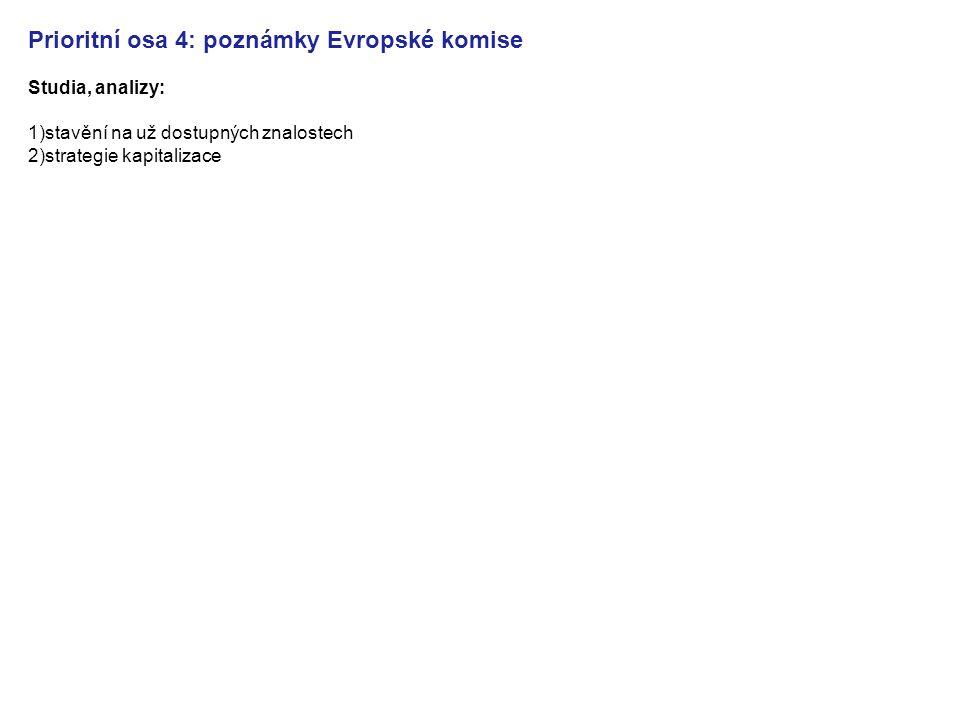 Prioritní osa 4: poznámky Evropské komise Studia, analizy: 1)stavění na už dostupných znalostech 2)strategie kapitalizace