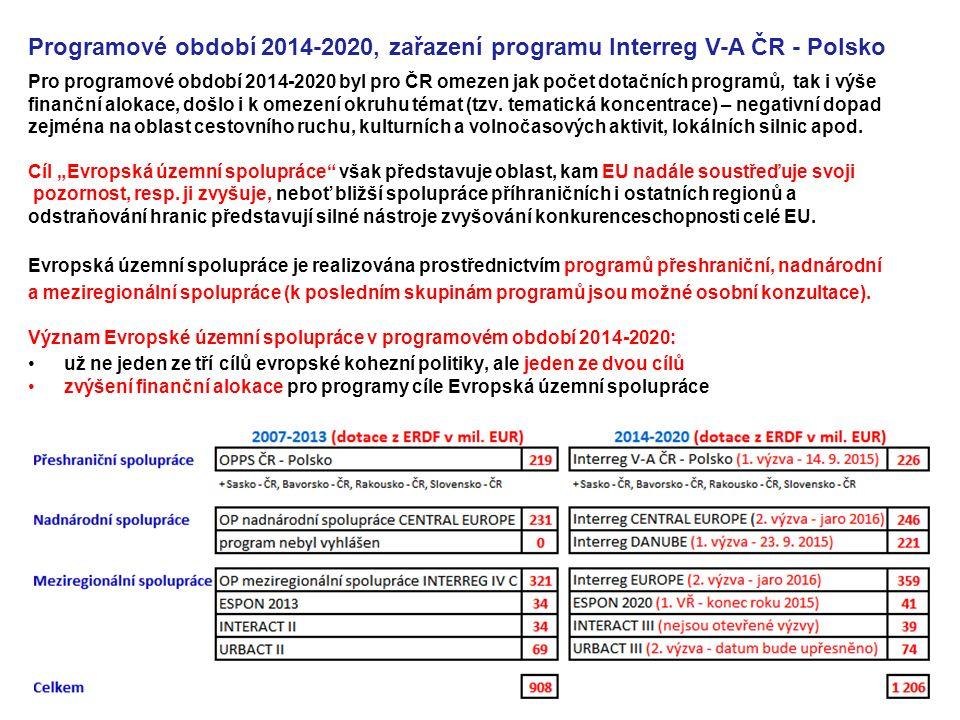 Pro programové období 2014-2020 byl pro ČR omezen jak počet dotačních programů, tak i výše finanční alokace, došlo i k omezení okruhu témat (tzv.
