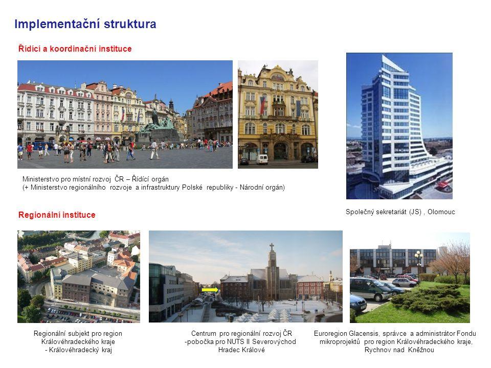 Řídící a koordinační instituce Ministerstvo pro místní rozvoj ČR – Řídící orgán (+ Ministerstvo regionálního rozvoje a infrastruktury Polské republiky