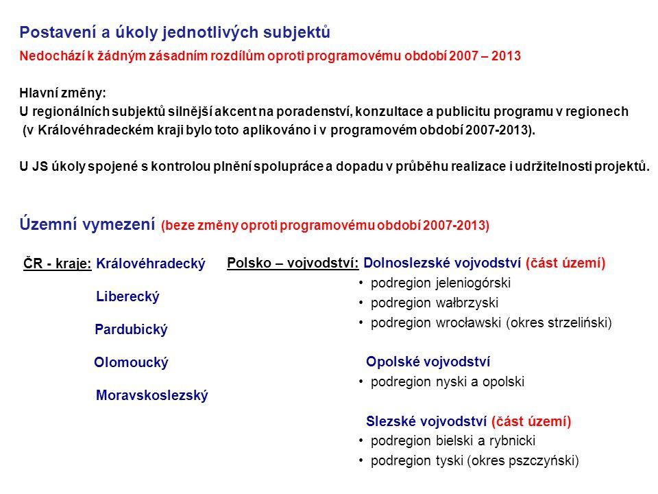 Nedochází k žádným zásadním rozdílům oproti programovému období 2007 – 2013 Hlavní změny: U regionálních subjektů silnější akcent na poradenství, konzultace a publicitu programu v regionech (v Královéhradeckém kraji bylo toto aplikováno i v programovém období 2007-2013).