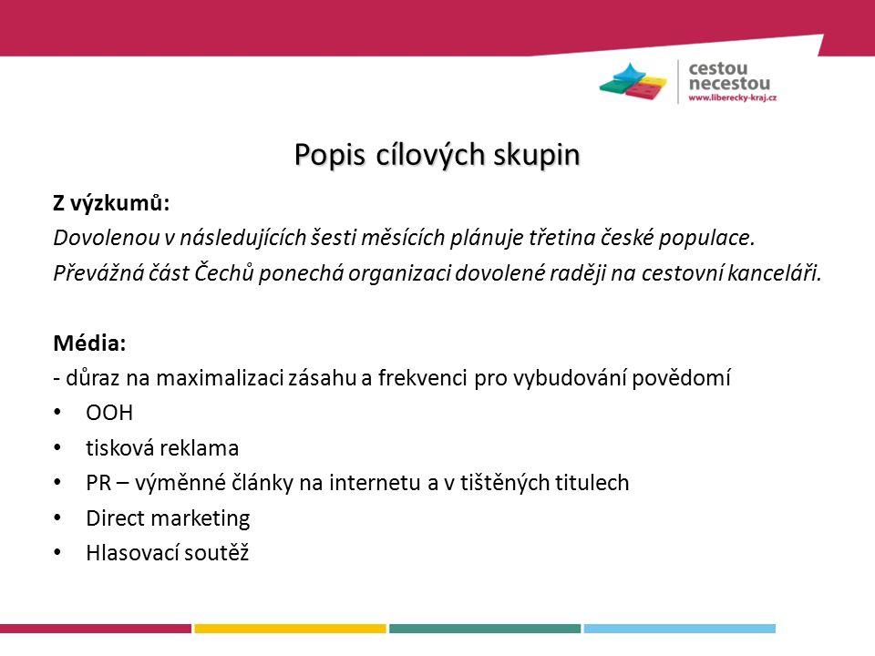 Z výzkumů: Dovolenou v následujících šesti měsících plánuje třetina české populace.