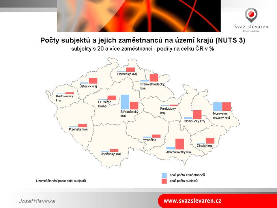 Josef Hlavinka Územní členění podle sídel