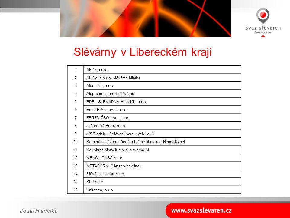 Josef Hlavinka Slévárny v Libereckém kraji 1AFCZ s.r.o.