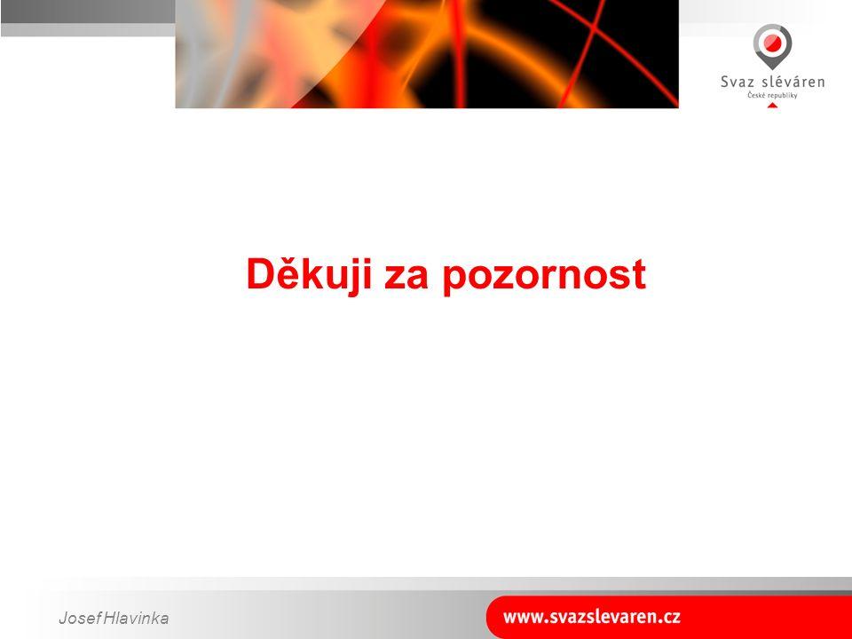 Josef Hlavinka Děkuji za pozornost
